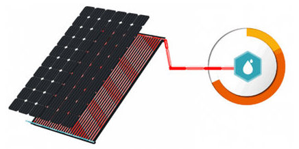PV Thermal Collector Graphic